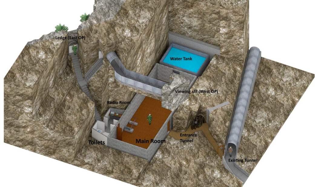 Tajná komnata v Gibraltárskej skale